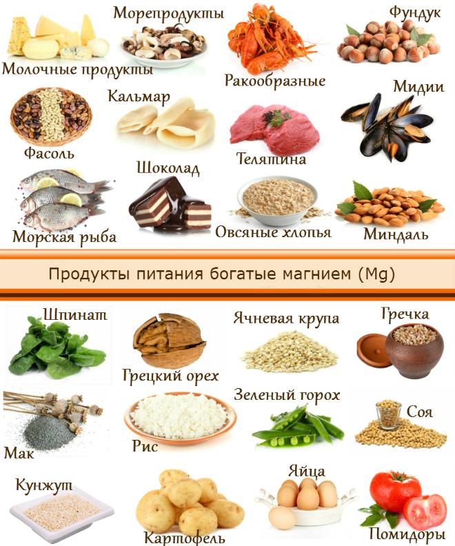 В каких продуктах содержится магний для беременных 66
