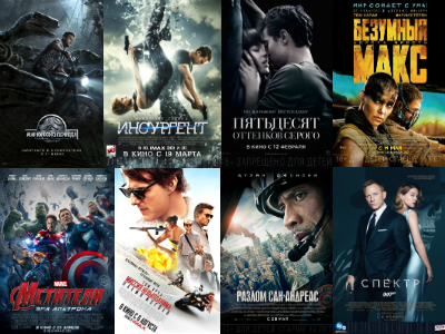 самые кассовые фильмы 2015 года интересное досуг и отдых