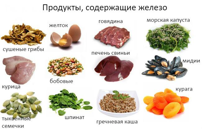 В каких продуктах содержится железо?