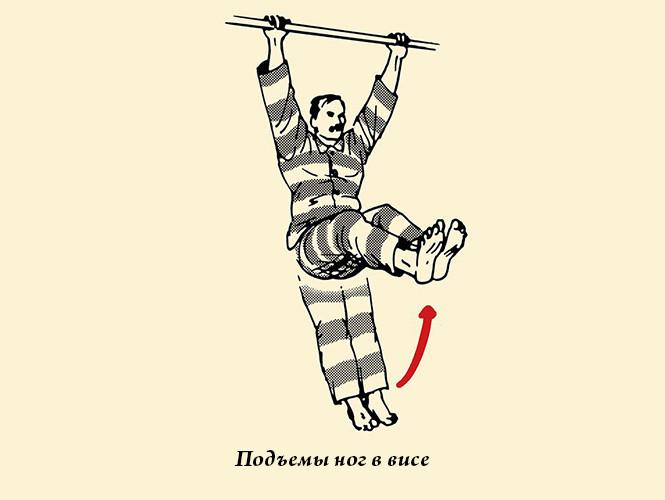 Тюремный workout: лучшие упражнения от заключенных